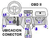Ubicacion de conector de diagnostico OBD II