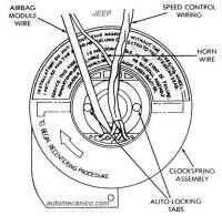 Xj Fuse Box Diagram likewise Dodge Stratus Stereo Wiring Harness besides 1978 Mgb Wiring Harness Diagram likewise Steering Wheel Clock Spring moreover 2001 Mazda Mpv Door Diagram. on dodge stratus stereo wiring harness
