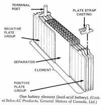 Informacion acerca de las Baterias