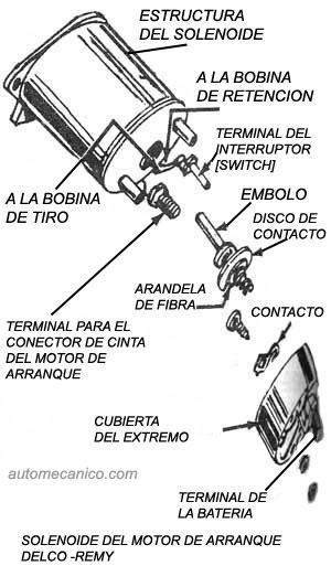 ARRANCADOR - MOTOR DE ARRANQUE - MARCHA | COMPONENTES ...