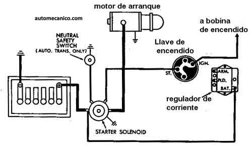Electronic Circuits Diagrams Free 6232 further Discussion T17832 ds541310 also Calculating Electric Power furthermore 92 95 Wiper Motor Self Parking Switch Operational Questions 3260556 also Arrancador. on wiring diagram motor starter