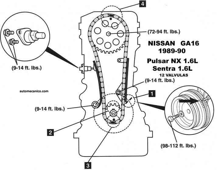 Sincronizacion De Las Cadenas De Tiempo De Nissan 2 4 De 12 Valvulas