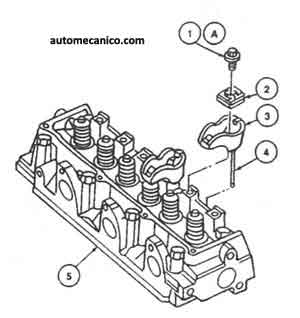 Reparacion De Cabeza De Motor