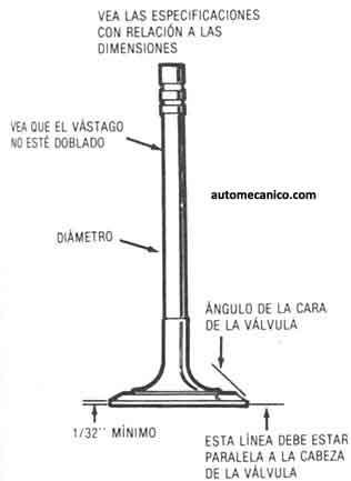 valvulas de auto: