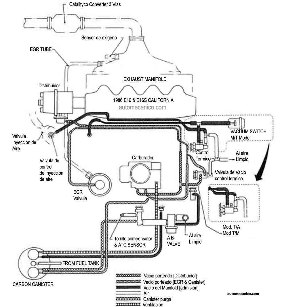 Vacio on 1998 plymouth voyager wiring diagram