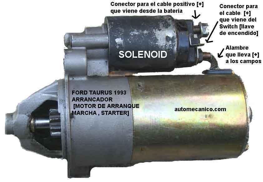 Cables del motor de arranque