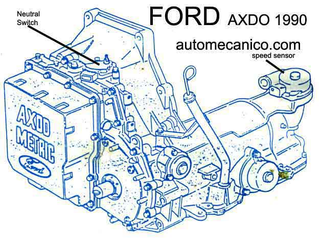 Arrancador - Marcha - Motor De Arranque