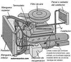 radimotor.jpg (13691 bytes)