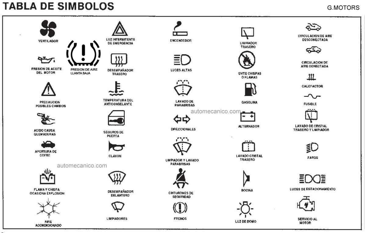 Vehiculos Mantenimiento Especificaciones Descripcion
