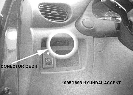 Obd on 1994 Honda Accord Ecu