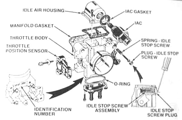 T6971605 Wiring diagram 1994 defender 200tdi moreover 5jsg1 Dodge Ram 1500 4x2 08 Dodge Ram 1500 5 7l Hemi Quad additionally Inside 2012 Fiat 500 Engine also 1d3x3 Procedure Replacing Timing Chain Cover as well Index. on throttle position sensor