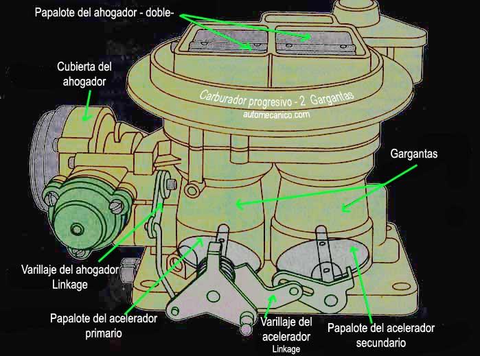 carburador de autos: