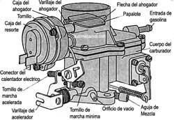 carbur20.jpg (9296 bytes)