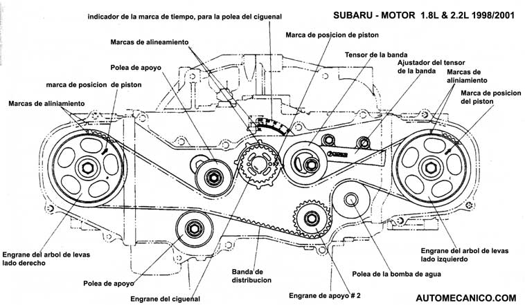 Hyundai Elantra 1 5 1993 2 Specs And Images likewise Cylinder Numbers Order 190785 moreover Subaru 2006 Wrx Diagram Vacuum Lines also Subaru H6 3 0 Engine Diagram also What Is A Rod Knock. on subaru legacy engine