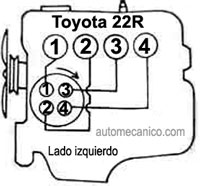 1990 Toyota Celica Fuse Diagram on 2000 toyota corolla wiring diagram for lights