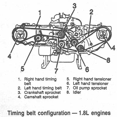 Pretty Forester Radio Wiring Diagram S Electrical Subaru Stereo further D Changing Fuel Filter Subaru Outback Fusepanel as well Img in addition Hqdefault likewise Engine Electrical. on 1997 subaru impreza wiring diagram