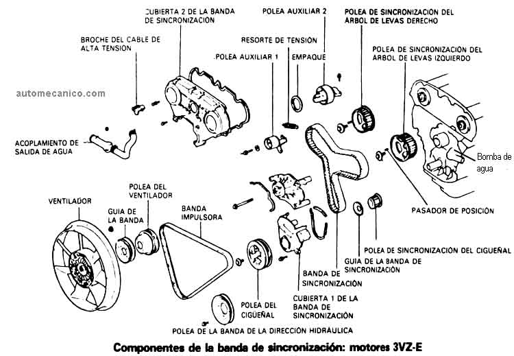 P 0900c152801c0f6e additionally 2002 Dodge Intrepid Engine Diagram additionally 2004 Dodge Stratus Fuse Box together with 564878 Sincronizacion De Un Cadillac Catera 3 0 2001 besides Dodge Cam Sensor Failure. on dodge intrepid 2 7 engine