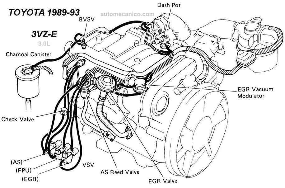 4runner1 on 1997 Toyota Camry Vacuum Hose Diagram