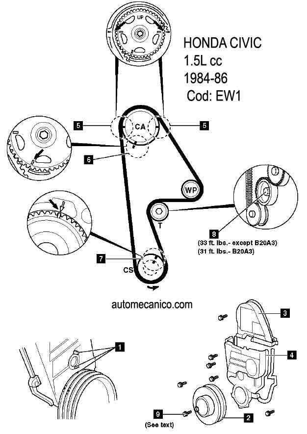 Civic1500 likewise Engine Set Tdc But Oil Pump Not Aligned 3283827 likewise 2005 Honda Element Serpentine Belt Diagram Wiring Diagrams also P 0900c15280061800 also 92 Honda Hatchback Engine Diagram. on 97 accord timing belt diagram