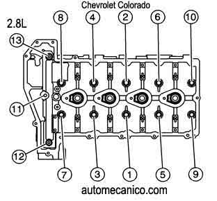 chevrolet colorado timing belt