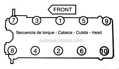 Gmotors4cil on Suzuki Forenza Head Bolt Torque