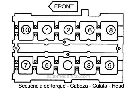 Ford4Acil on 1995 Ford Probe