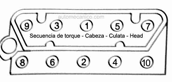 Mazda El Paso >> FORD | TORQUE | CABEZA - CULATA | SECUENCIA DE APRIETE | MOTOR 4 CIL | MECANICA AUTOMOTRIZ
