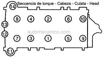 2005 Chevy 2 2l Engine Diagram With Labels also Diagrama De Motor Ecoctec 2 2 further  on ecotec 2 2l dohc engine diagram html