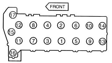 g motors - torque - secuencia
