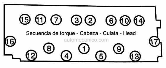 Ford Torque Cabeza Culata Secuencia De Apriete