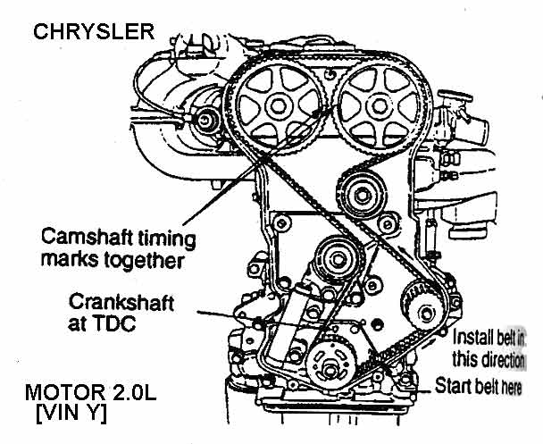 CHRYSLER | BANDA DE TIEMPO - TIMING BELT | MOTOR 2.0L - 2 ...