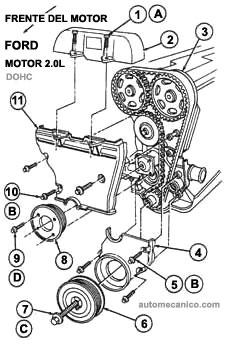 Escort ZX2 | Contour | Mystique | Cougar | 2.0L 122cc 4 cil SFI DOHC