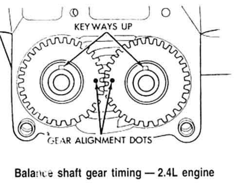 Dodge 2 4l Engine