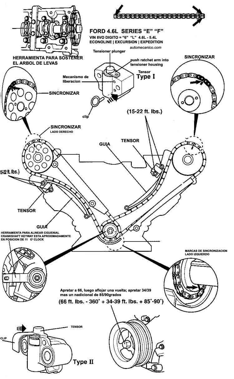 5 4 Triton Timing Chain Diagram Wiring And Fuse Box 2004 Engine Mercedes E320 Serpentine Belt Replacement Additionally Ford F 150 Parts Jeep Grand Cherokee