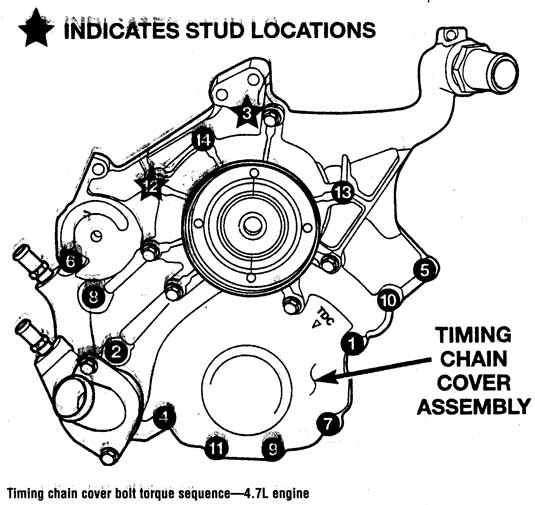 jeep 47 timing chain diagram