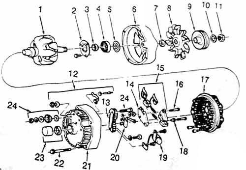 Para Qu 233 Sirve Un Alternador Automotriz Y C 243 Mo Funciona