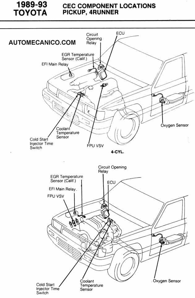 toyota 1986 93 diagramas esquemas ubicacion de components rh automecanico com