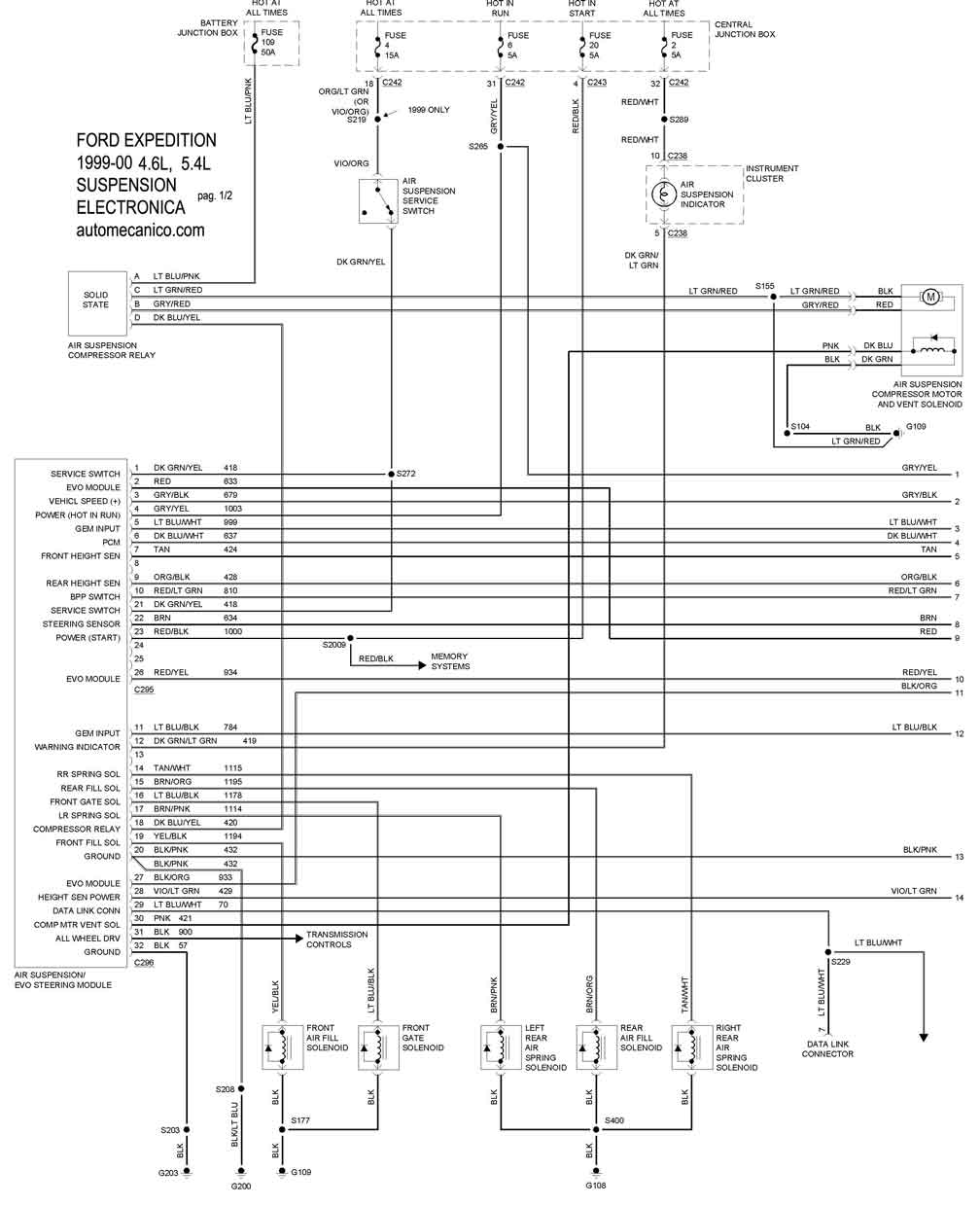 Manual De Fusibles Ford Expedition 2000 2005 Fuse Box Diagram Moreover 060sg Need Schematic Ranger Xlt Where Flasher F150 A 12353 As Well 2007