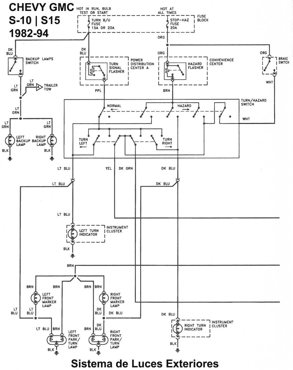 1986 Camaro Fuse Box Diagram Expert Schematics 86 Corvette Z28 Great Design Of Wiring U2022