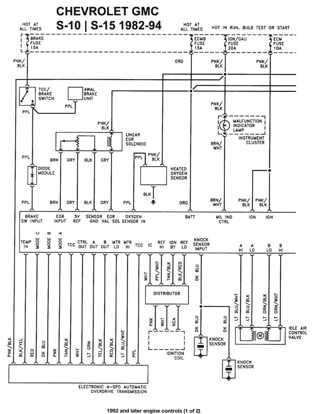 Diagrama tipico caja de fusibles lzk gallery diagrama - Sistemas de calefaccion ...