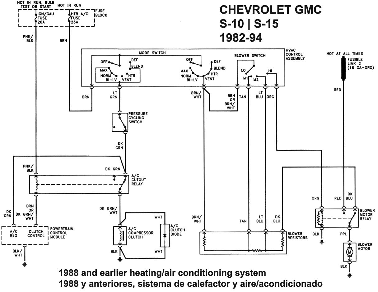 95 G30 Wiring Diagram Another Blog About 1984 Chevy 89 Engine Diagrama Get Free Image