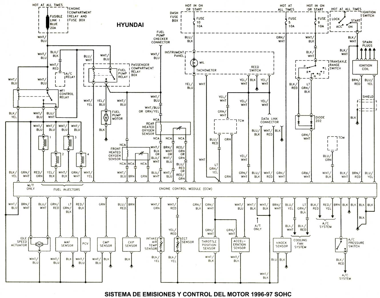 ford courier wiring diagram wiring diagram ford courier wiring diagram radio discover your on