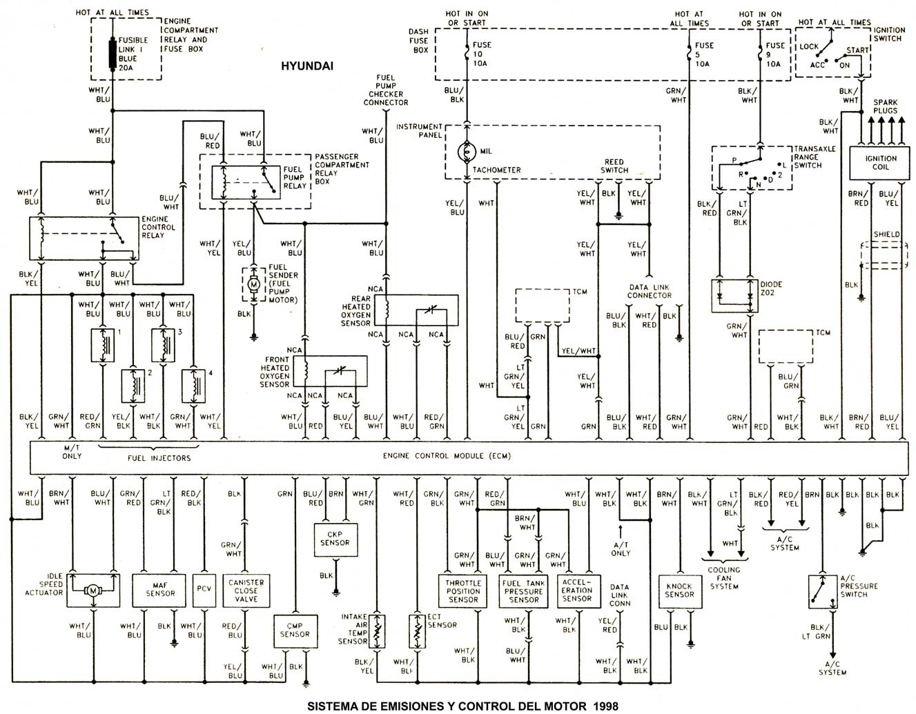 1996 Hyundai Accent Engine Diagram Simple Guide About Wiring 2012 1986 97 Diagramas Esquemas Ubicacion De