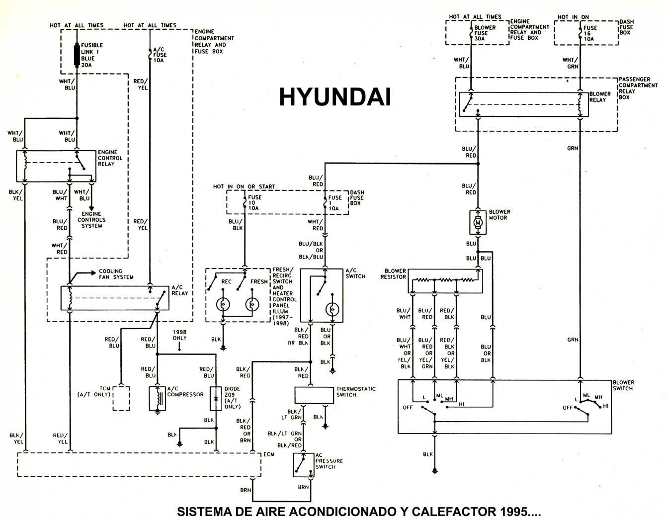Hyundai Esquemas Diagramas Graphics