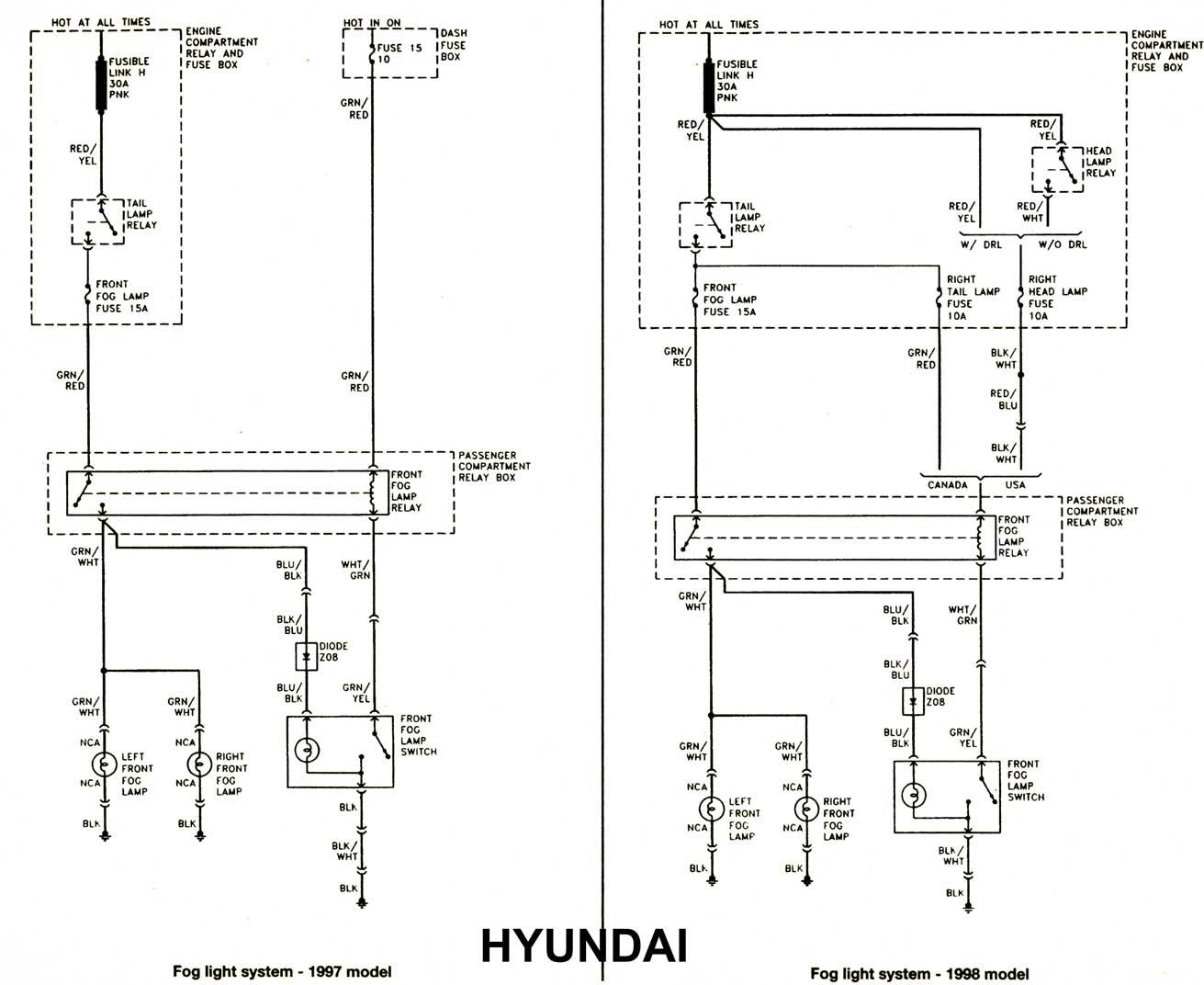de control del motor 1998 emissions sistema de luces de