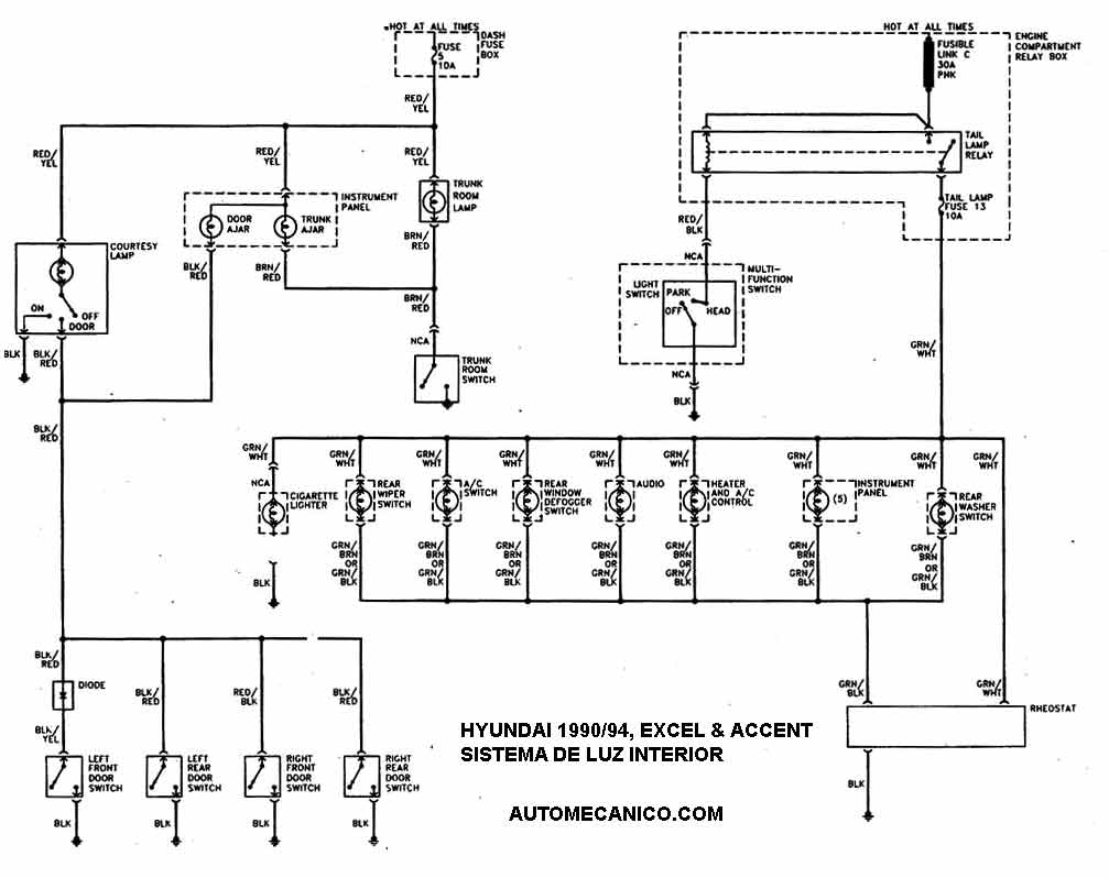 1999 Infiniti I30 Fuse Box Automotive Wiring Diagram I35 Diagrama De Motor Hyundai 2000 Free Engine 1995