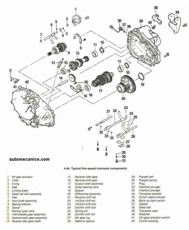 0xppc 1997 Ford Ranger Diagram Wheel Drive 2 3 Litre Four Cylinder moreover New Holland Skid Steer Wiring Diagram Switch in addition 1427913 Brake Line Replacement also 281559117381 moreover E TYPE SER3 COOLING. on 2002 ford windstar