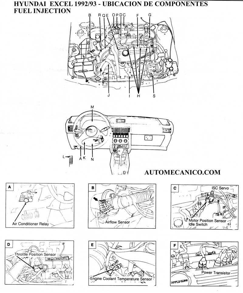 caja de fusibles de ford focus del 98
