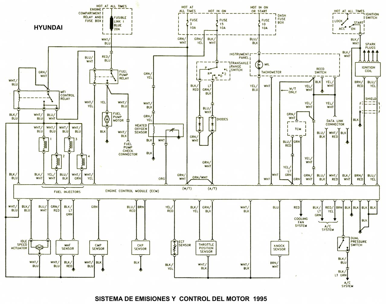 1989 Gmc Sierra Fuse Box Diagram 32 Wiring Images 1991 Dhyundai9 Interior