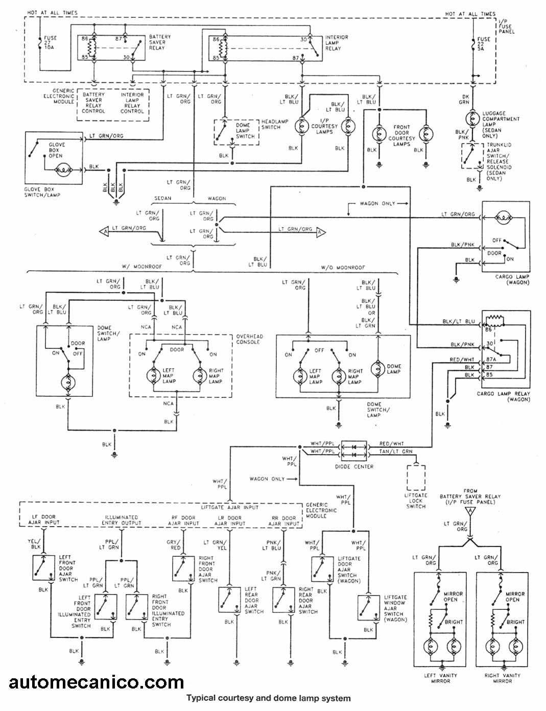 3 way toggle switch guitar wiring diagram diagramas de un relay de ford 1996 information of wiring br2020b100 wiring diagram